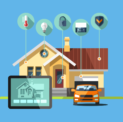 Smart Home Services I T Roadmap
